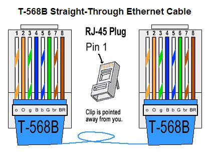goodwintek ethernet wiring standards rj45 wiring diagram straight through straight rj45 wiring diagram